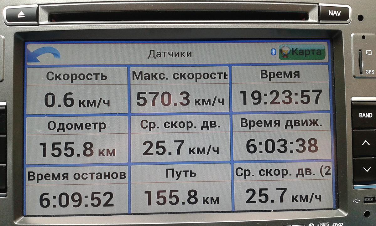 Максимальная скорость ;)