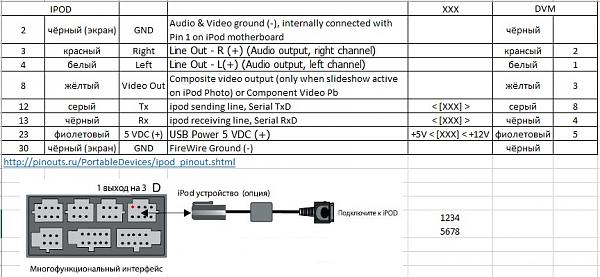 Нажмите на изображение для увеличения.  Название:pantom dvm ipod cable pinout.jpg Просмотров:206 Размер:109.6 Кб ID:34241