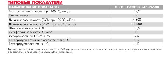 Нажмите на изображение для увеличения.  Название:Lukoil.jpg Просмотров:233 Размер:19.2 Кб ID:23747