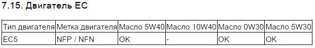 Название: PSA_oil_EC.jpg Просмотров: 2403  Размер: 24.8 Кб
