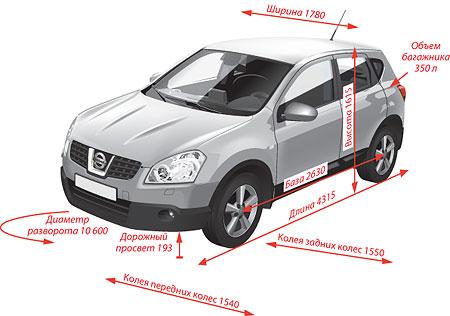 Название: servelat-s-perlovkoy_Nissan-Qashqai_17.jpg Просмотров: 253  Размер: 34.6 Кб