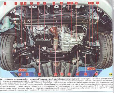 Нажмите на изображение для увеличения.  Название:408_агрегаты_снизу.jpg Просмотров:427 Размер:250.5 Кб ID:14014