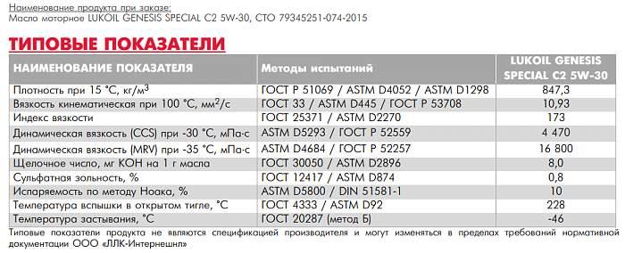 Нажмите на изображение для увеличения.  Название:Lukoil Genesis Special C2 5W-30.jpg Просмотров:398 Размер:30.9 Кб ID:31841